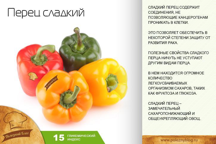 http://poleznyblog.ru/sites/default/files/styles/blog-main-image/public/perec_sladkii_poleznyblog.jpg