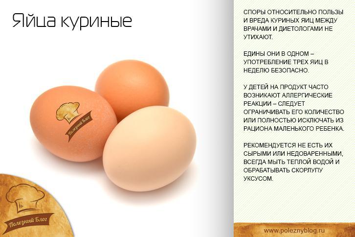 Куриное яйцо  калорийность и свойства Польза и вред