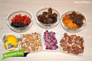 Батончики из сухофруктов и орехов | Ингредиенты