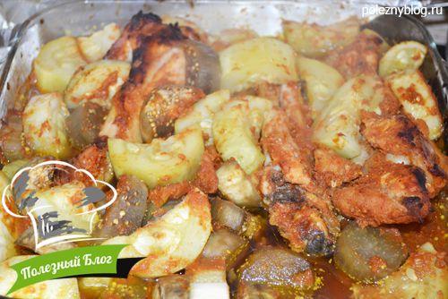 Крылышки индейки в духовке рецепт с фото