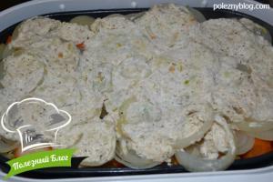 Курица с овощами в пароварке | Шаг 16