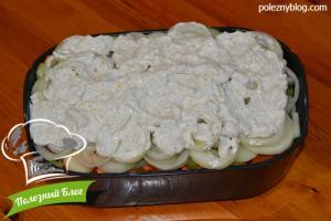 Курица с овощами в пароварке | Шаг 15