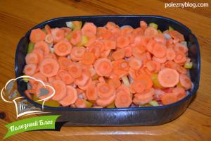 Курица с овощами в пароварке | Шаг 10